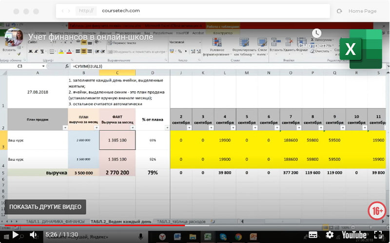 Таблица финансового учёта