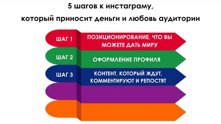 МК инстаграм